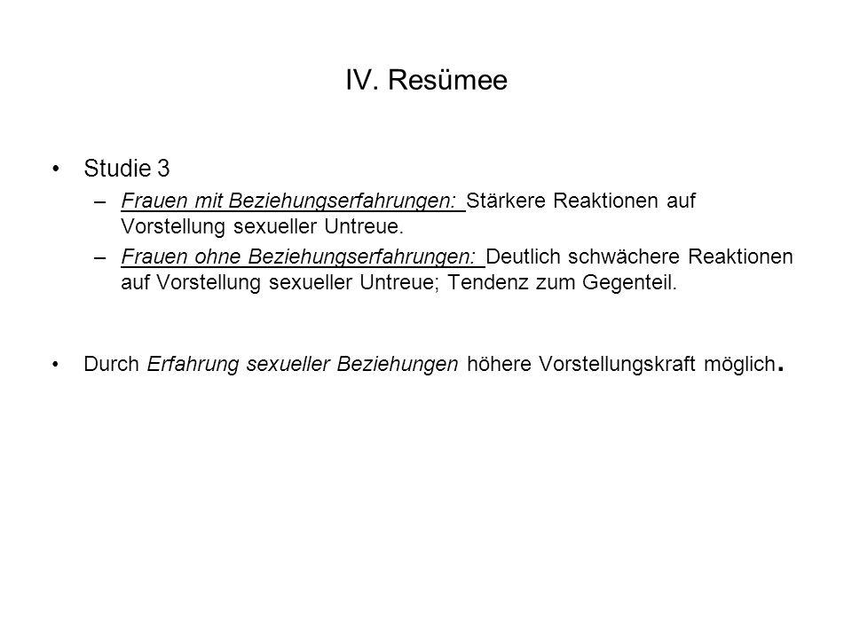IV. Resümee Studie 3. Frauen mit Beziehungserfahrungen: Stärkere Reaktionen auf Vorstellung sexueller Untreue.