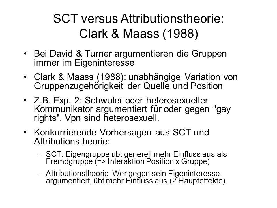 SCT versus Attributionstheorie: Clark & Maass (1988)