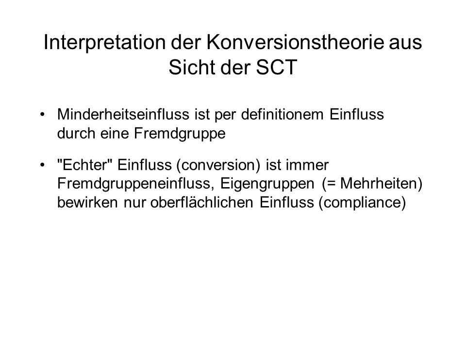 Interpretation der Konversionstheorie aus Sicht der SCT