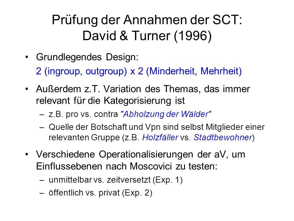 Prüfung der Annahmen der SCT: David & Turner (1996)