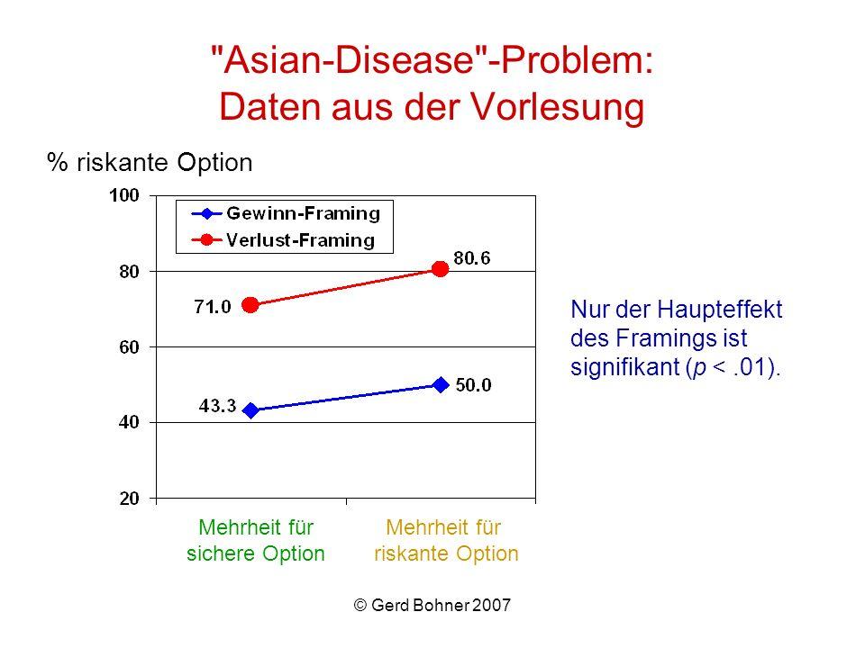 Asian-Disease -Problem: Daten aus der Vorlesung