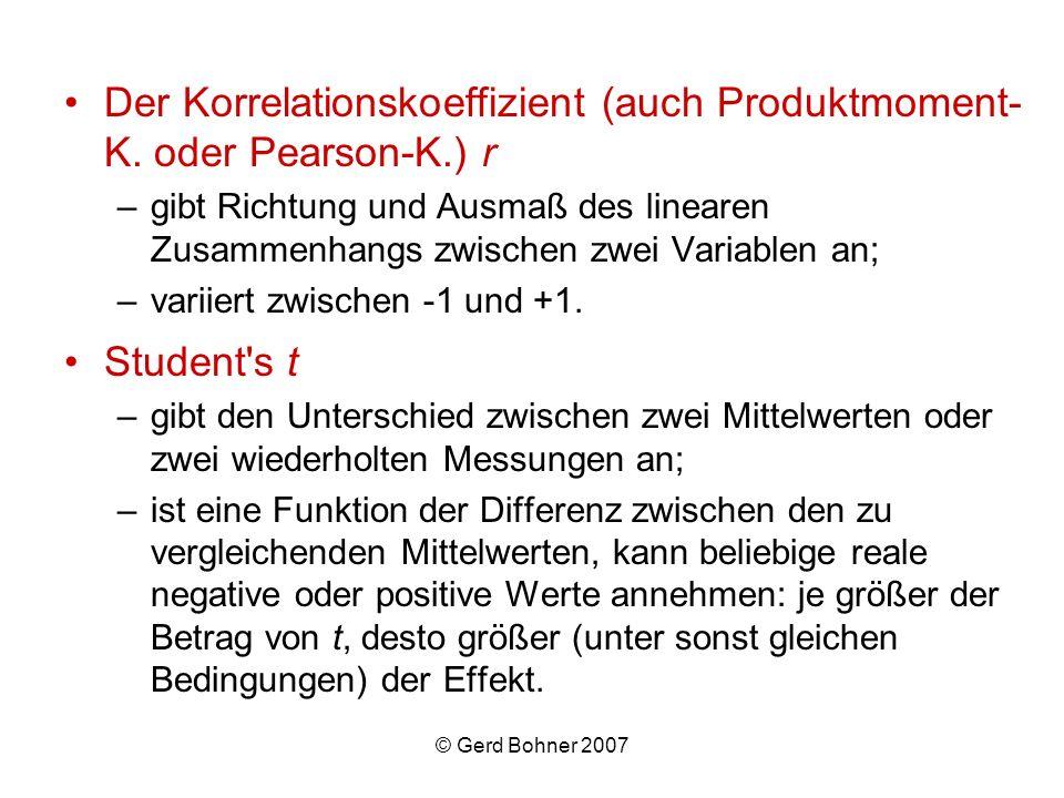 Der Korrelationskoeffizient (auch Produktmoment-K. oder Pearson-K.) r