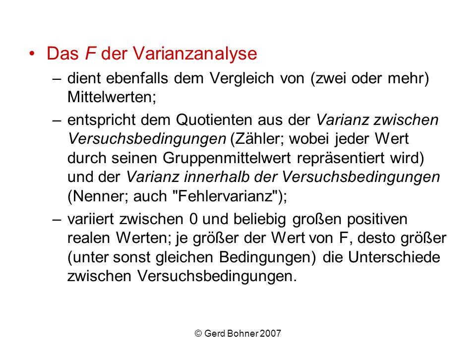 Das F der Varianzanalyse