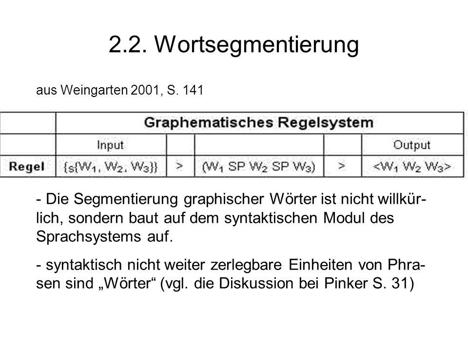 2.2. Wortsegmentierung aus Weingarten 2001, S. 141.