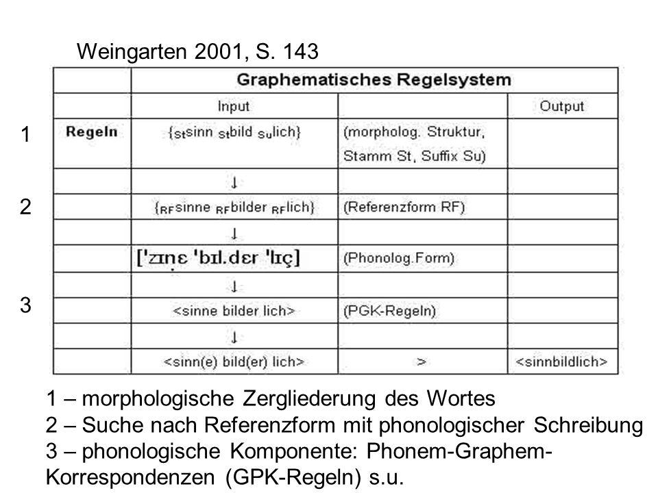 Weingarten 2001, S. 143 1. 2. 3.