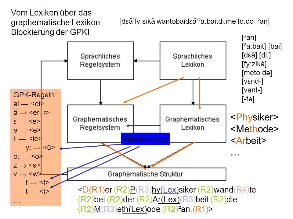 <Physiker> <Methode> <Arbeit> …