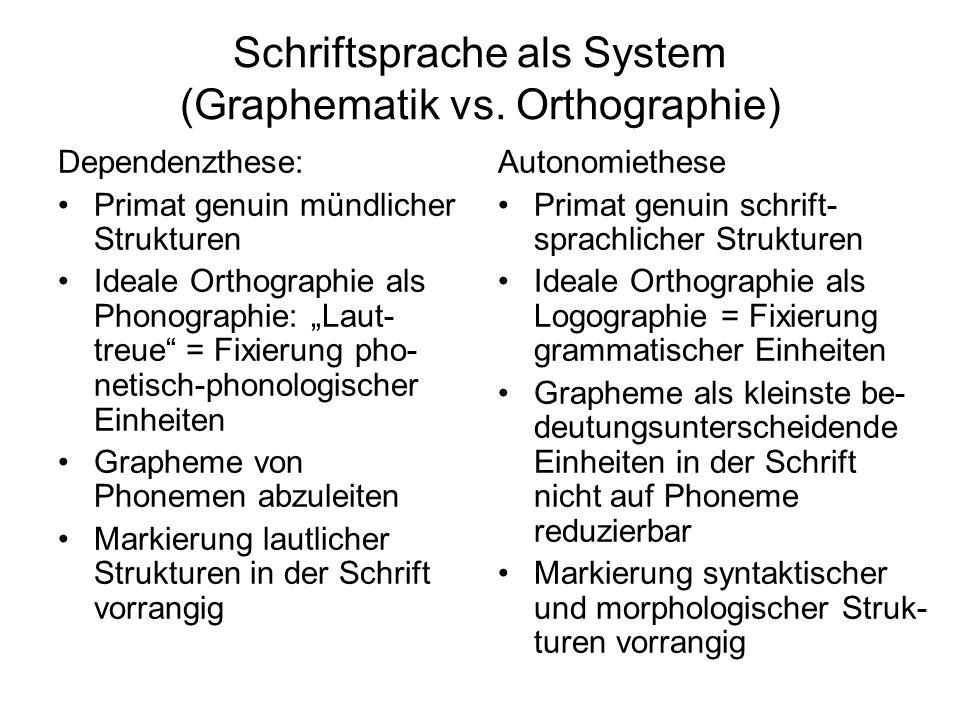 Schriftsprache als System (Graphematik vs. Orthographie)