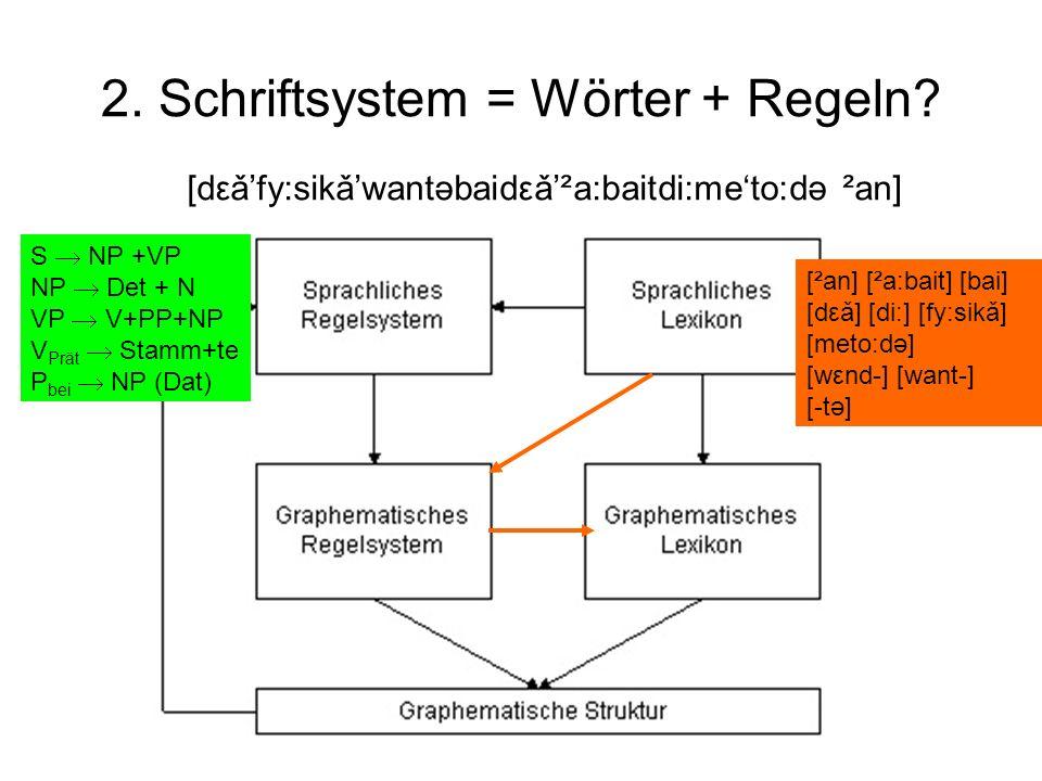 2. Schriftsystem = Wörter + Regeln