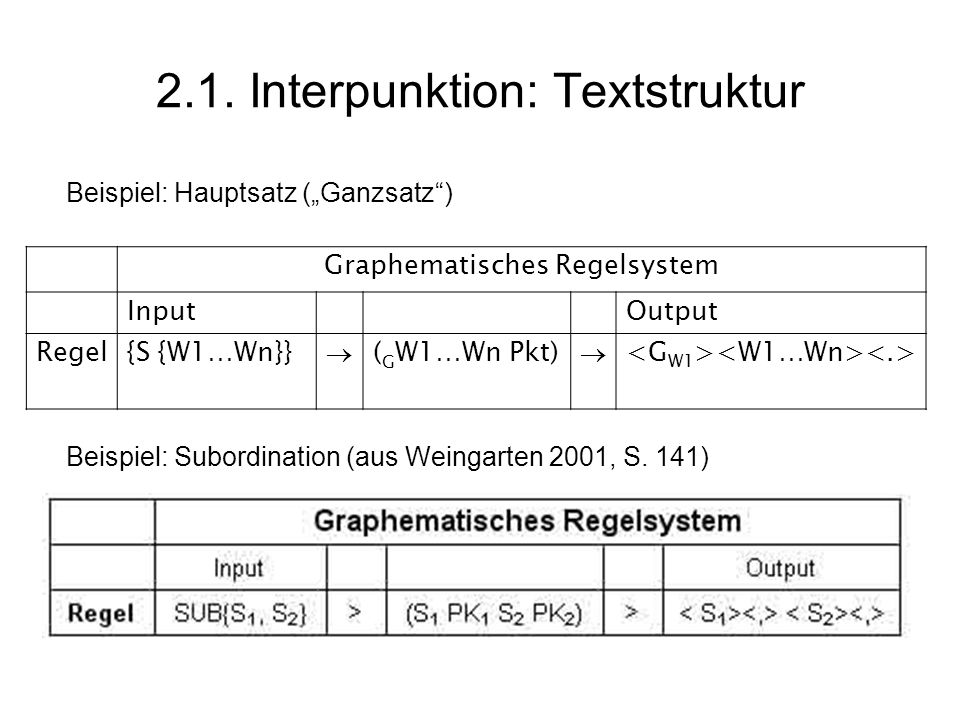 2.1. Interpunktion: Textstruktur