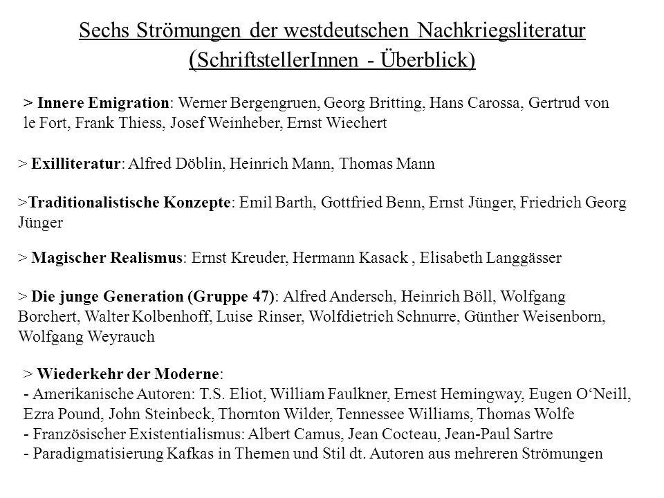 Sechs Strömungen der westdeutschen Nachkriegsliteratur (SchriftstellerInnen - Überblick)