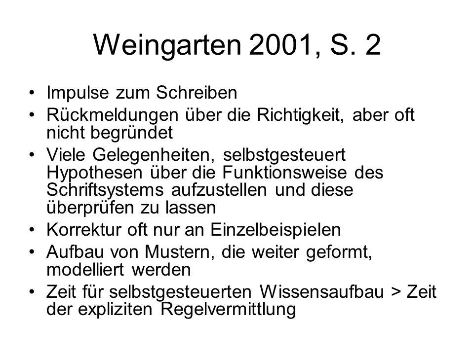 Weingarten 2001, S. 2 Impulse zum Schreiben