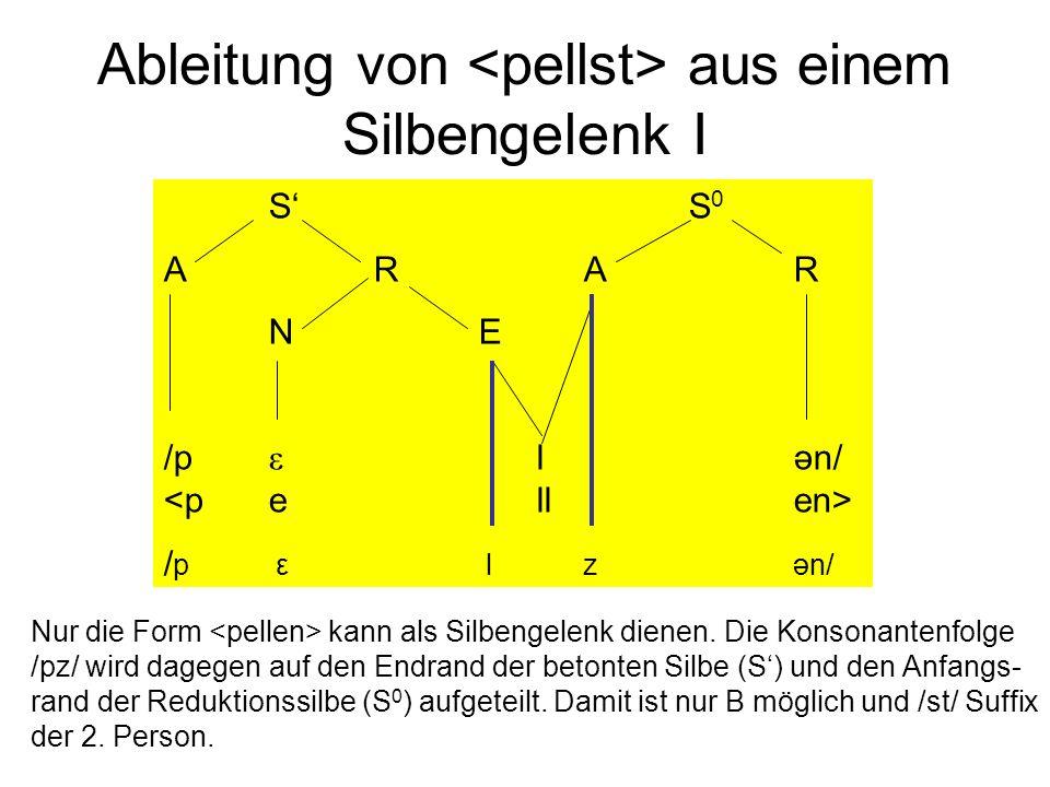 Ableitung von <pellst> aus einem Silbengelenk I