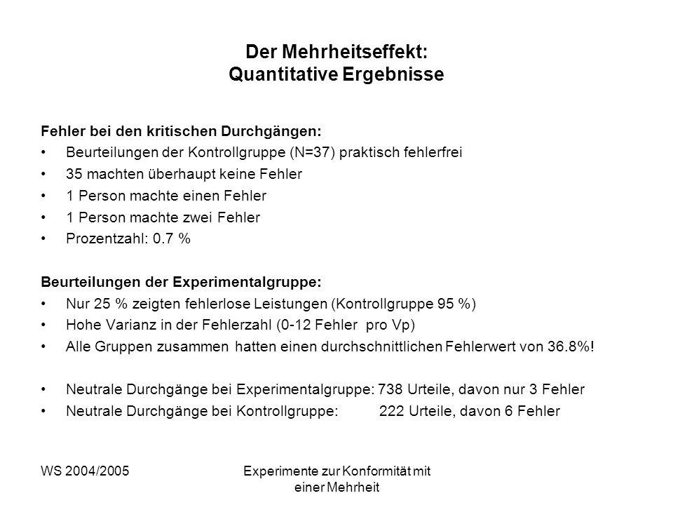 Der Mehrheitseffekt: Quantitative Ergebnisse