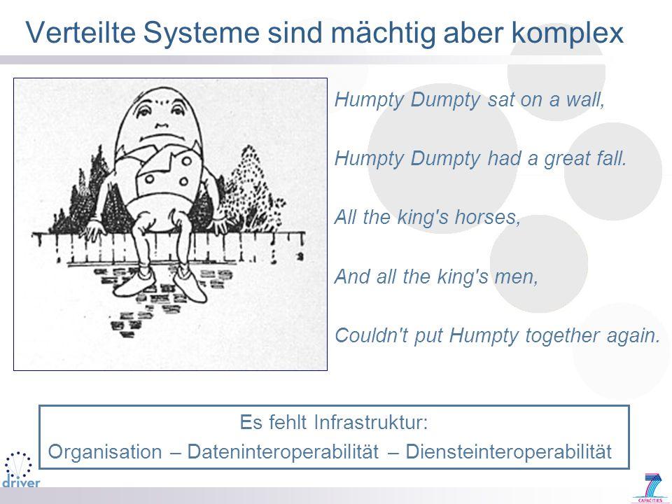Verteilte Systeme sind mächtig aber komplex