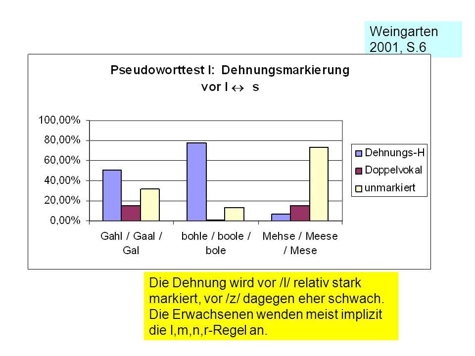 Weingarten 2001, S.6