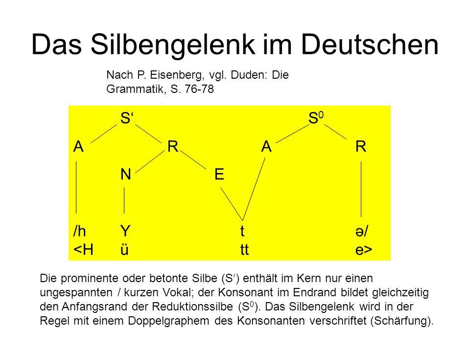 Das Silbengelenk im Deutschen
