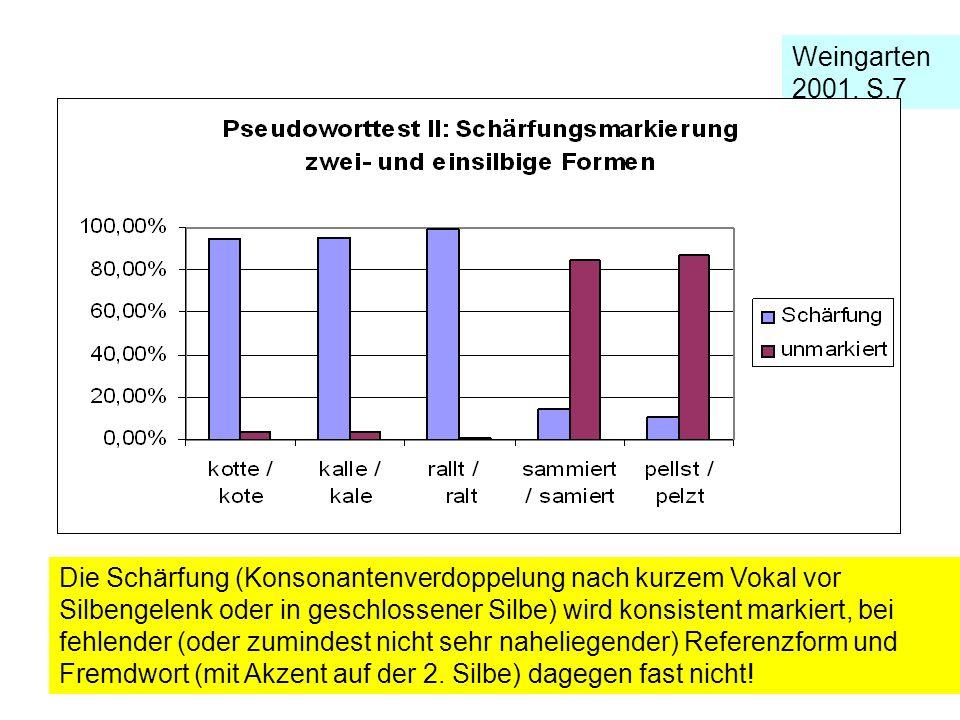 Weingarten 2001, S.7