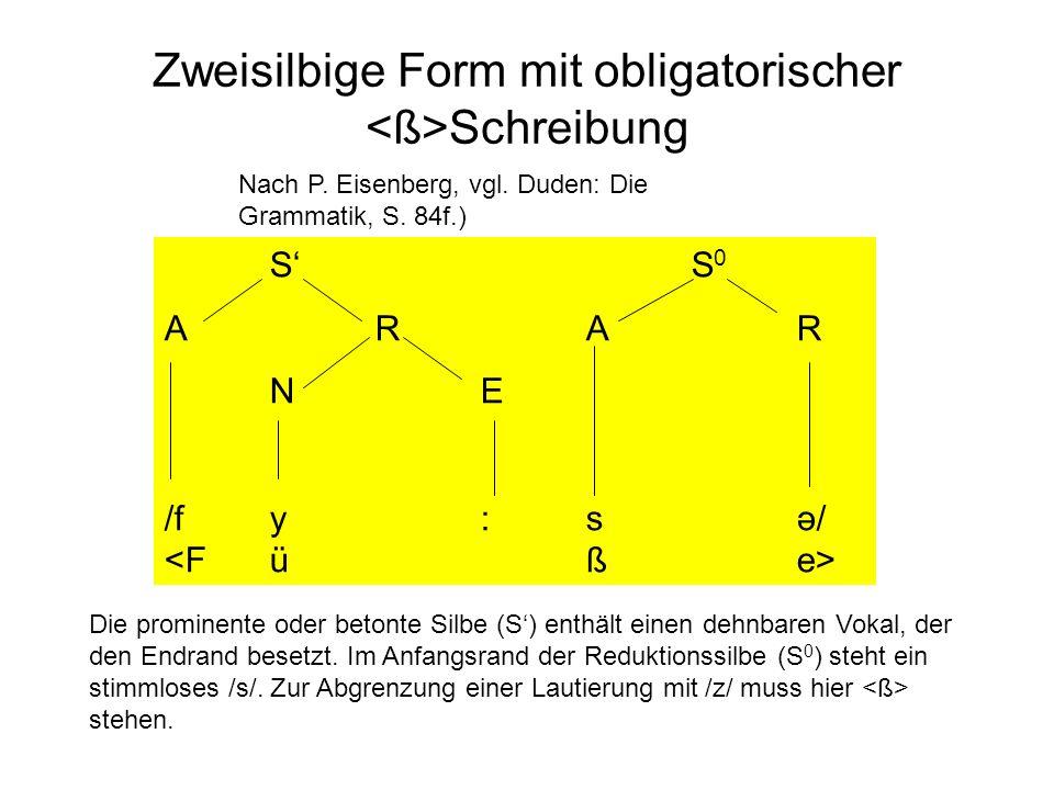 Zweisilbige Form mit obligatorischer <ß>Schreibung
