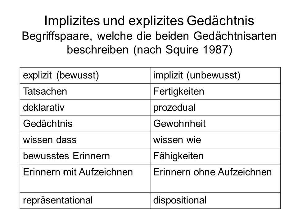 Implizites und explizites Gedächtnis Begriffspaare, welche die beiden Gedächtnisarten beschreiben (nach Squire 1987)