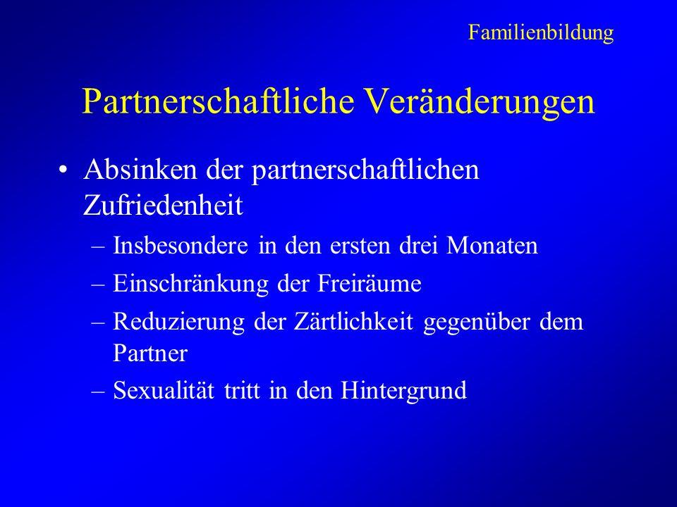 Partnerschaftliche Veränderungen