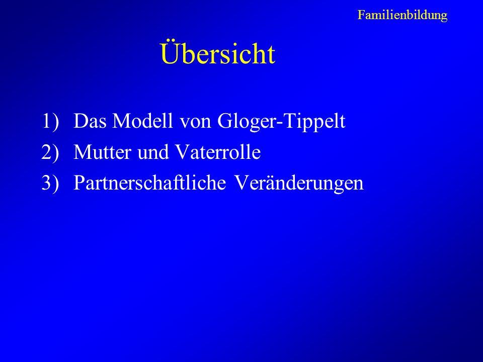 Übersicht Das Modell von Gloger-Tippelt Mutter und Vaterrolle
