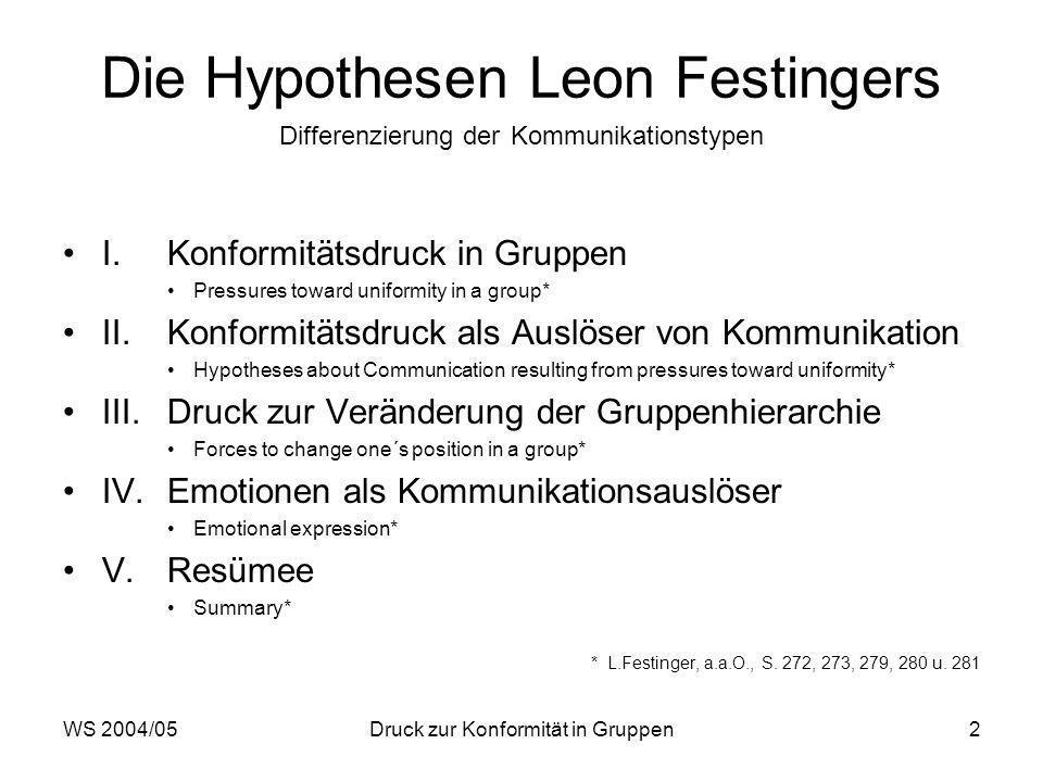 Die Hypothesen Leon Festingers Differenzierung der Kommunikationstypen