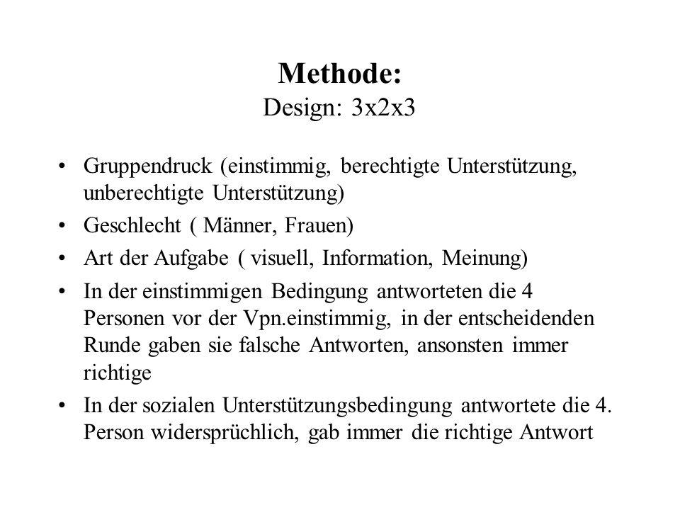 Methode: Design: 3x2x3 Gruppendruck (einstimmig, berechtigte Unterstützung, unberechtigte Unterstützung)