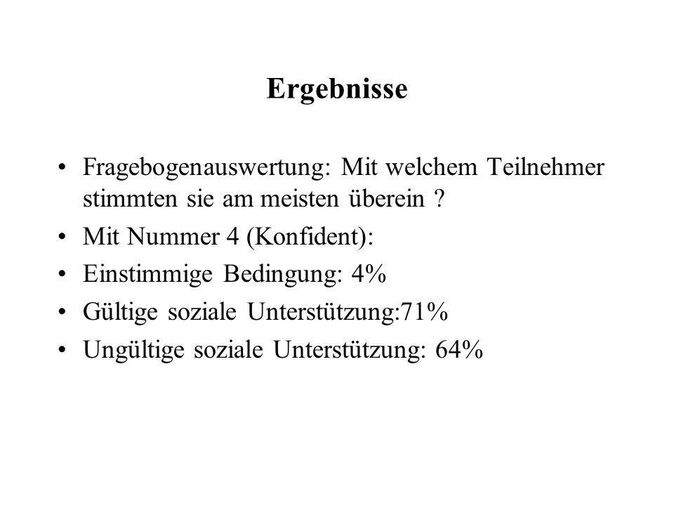 Ergebnisse Fragebogenauswertung: Mit welchem Teilnehmer stimmten sie am meisten überein Mit Nummer 4 (Konfident):