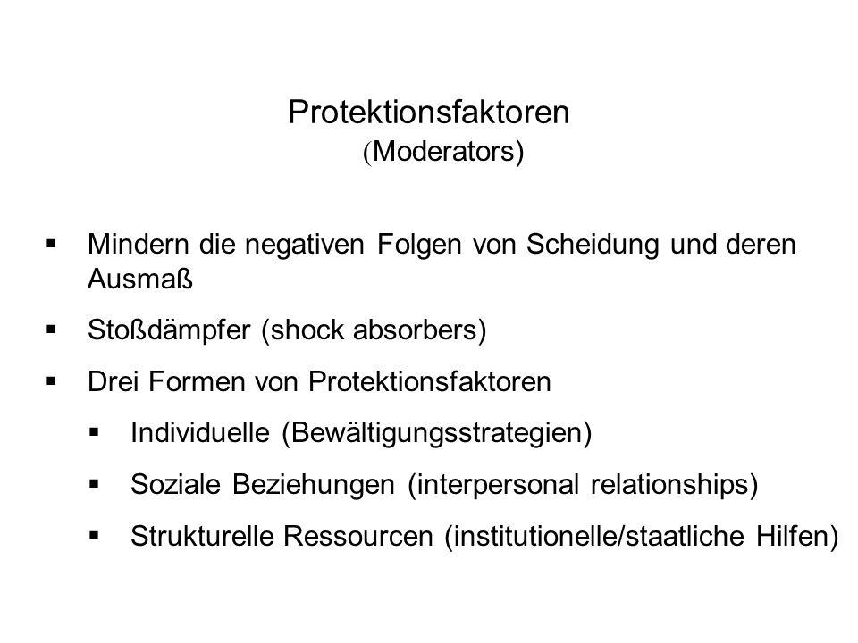 Protektionsfaktoren (Moderators)