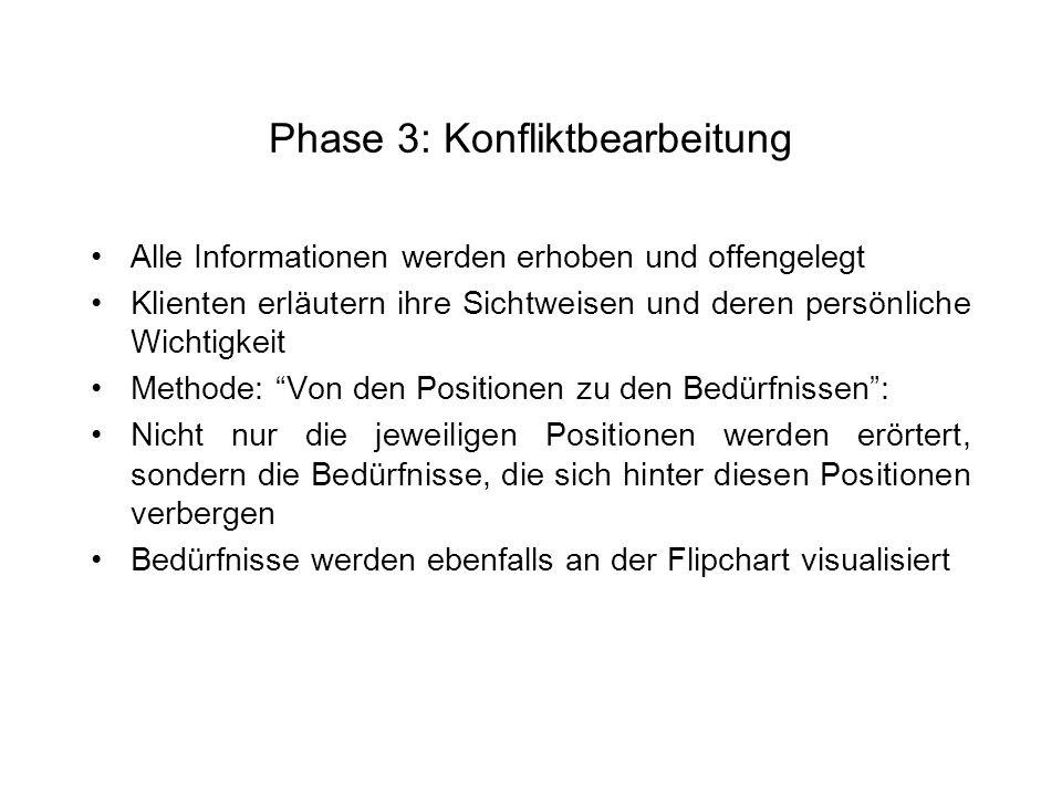 Phase 3: Konfliktbearbeitung