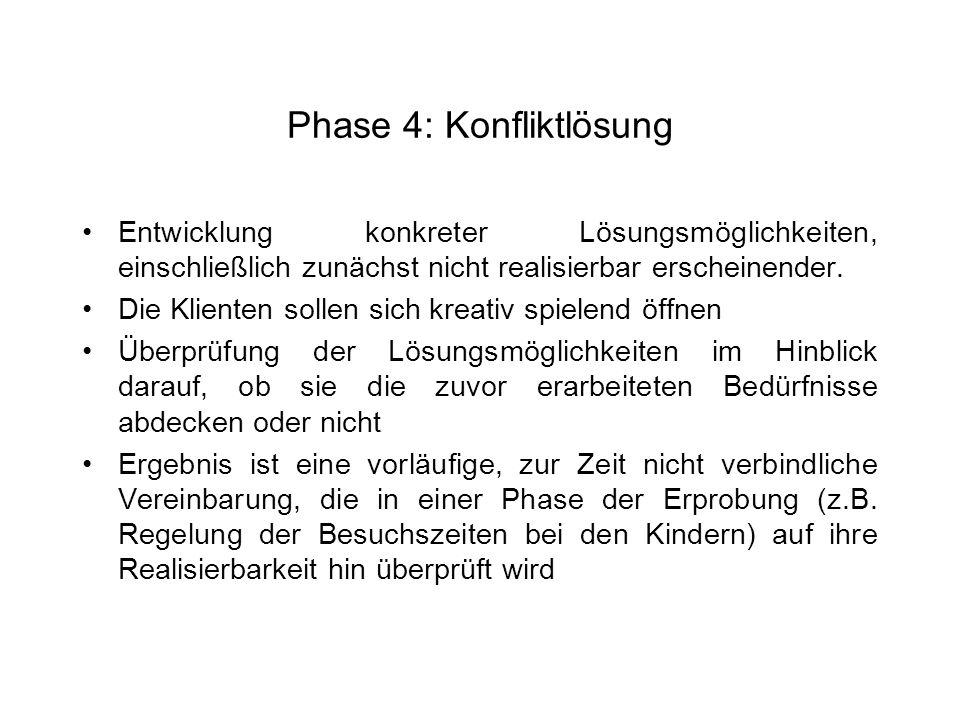 Phase 4: Konfliktlösung