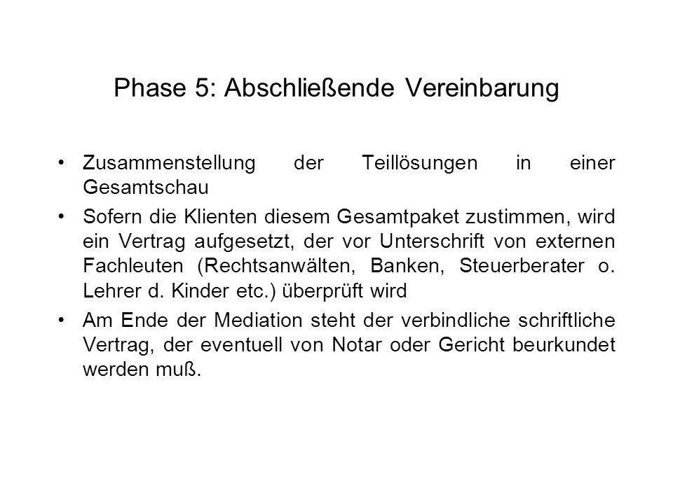 Phase 5: Abschließende Vereinbarung