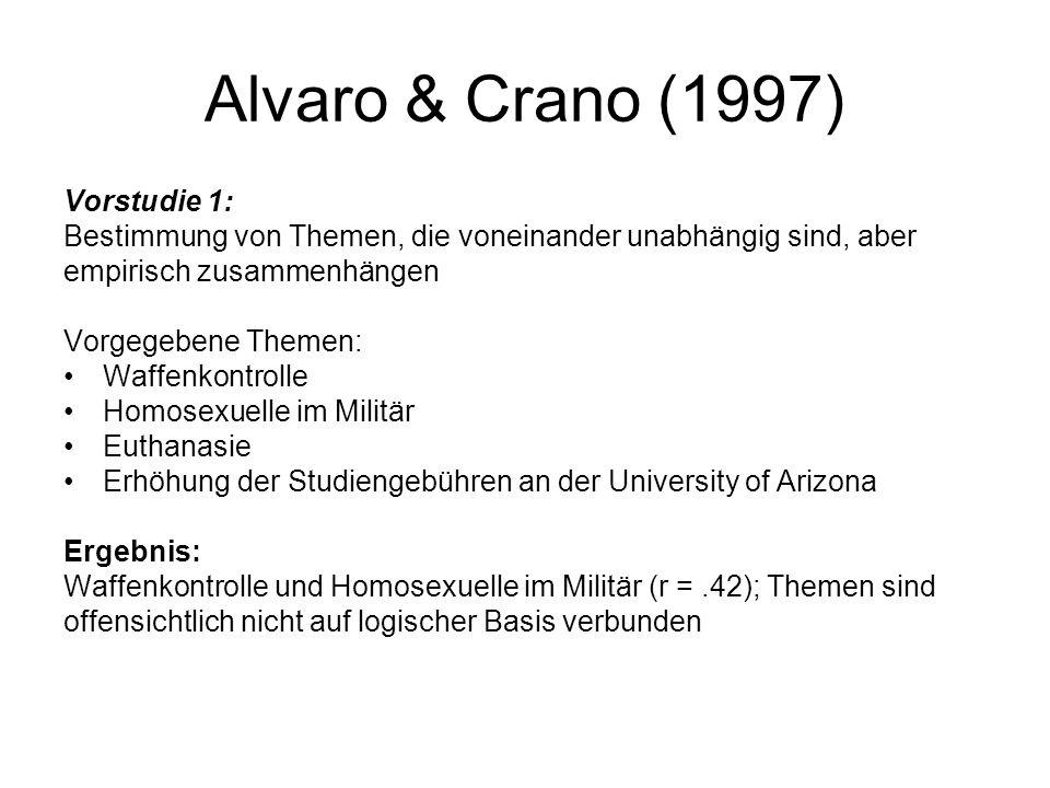 Alvaro & Crano (1997) Vorstudie 1:
