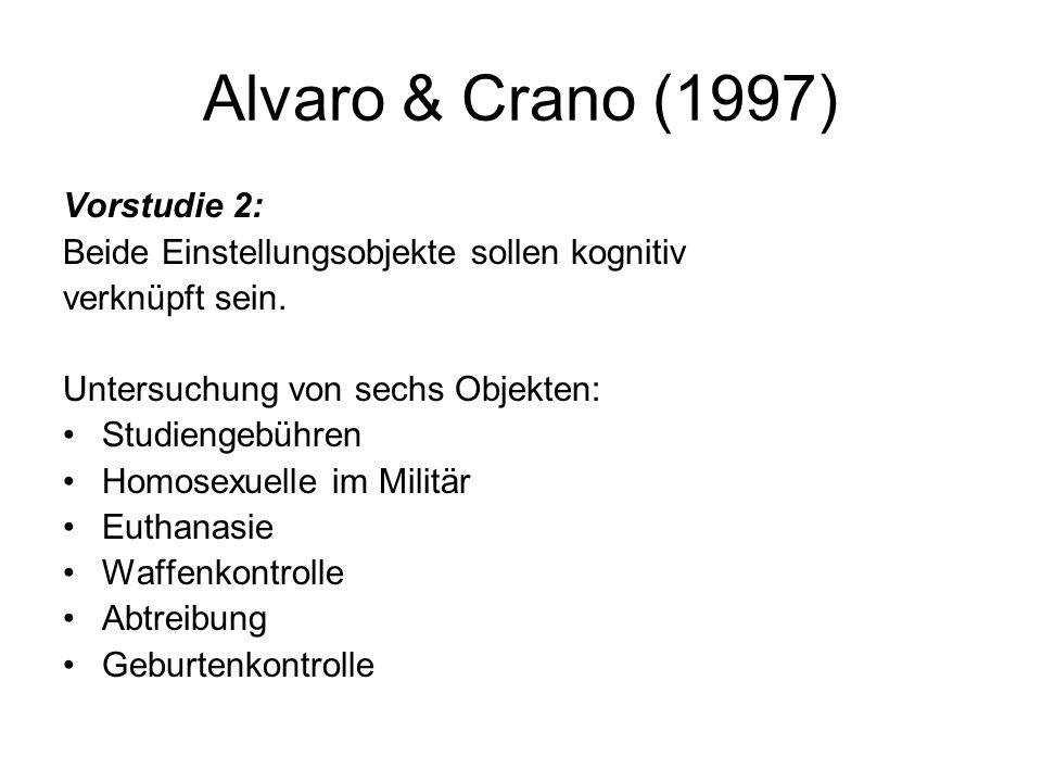 Alvaro & Crano (1997) Vorstudie 2: