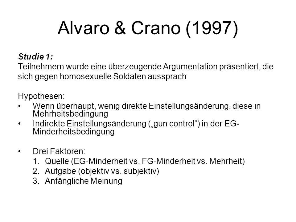 Alvaro & Crano (1997) Studie 1: