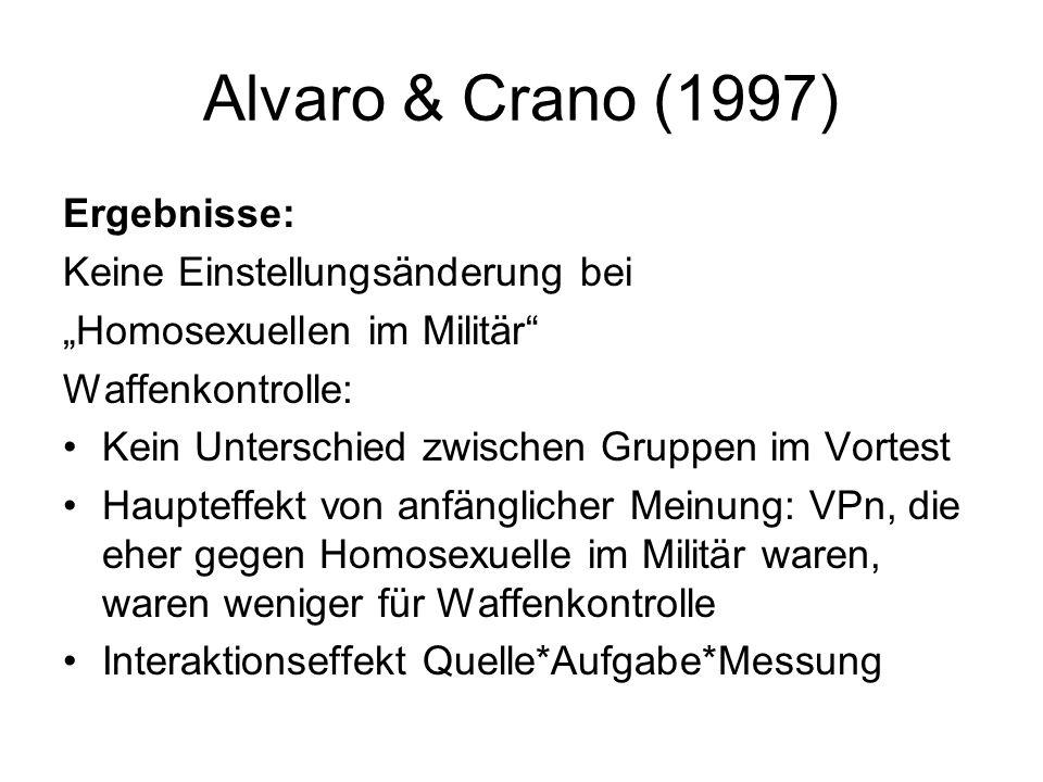 Alvaro & Crano (1997) Ergebnisse: Keine Einstellungsänderung bei