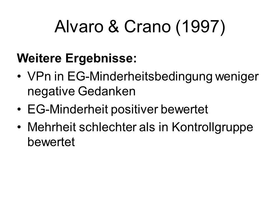 Alvaro & Crano (1997) Weitere Ergebnisse: