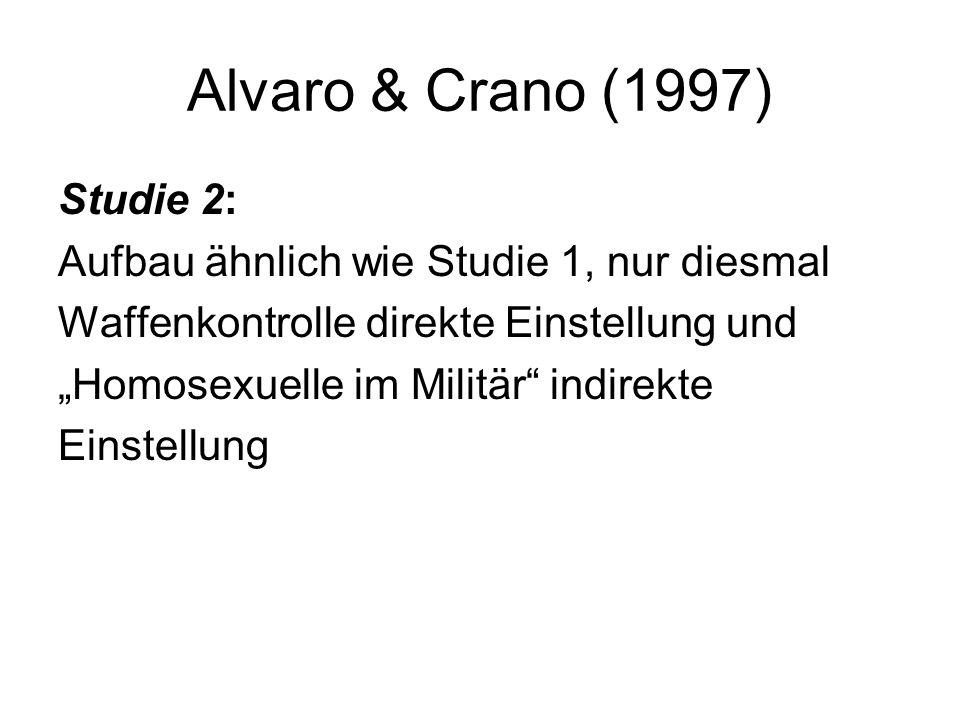 Alvaro & Crano (1997) Studie 2: