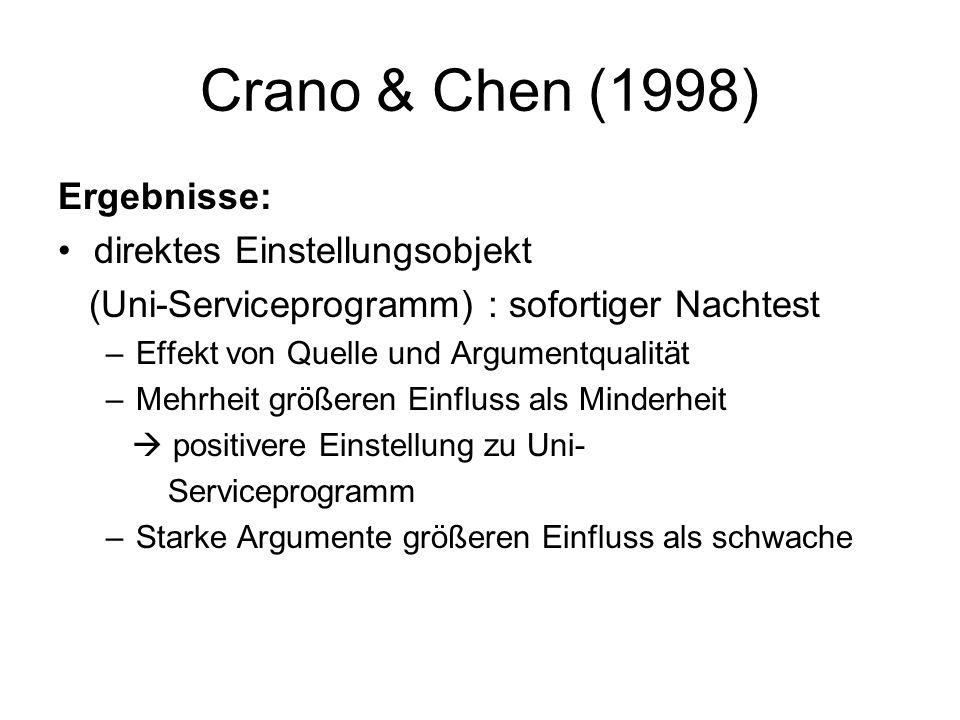 Crano & Chen (1998) Ergebnisse: direktes Einstellungsobjekt