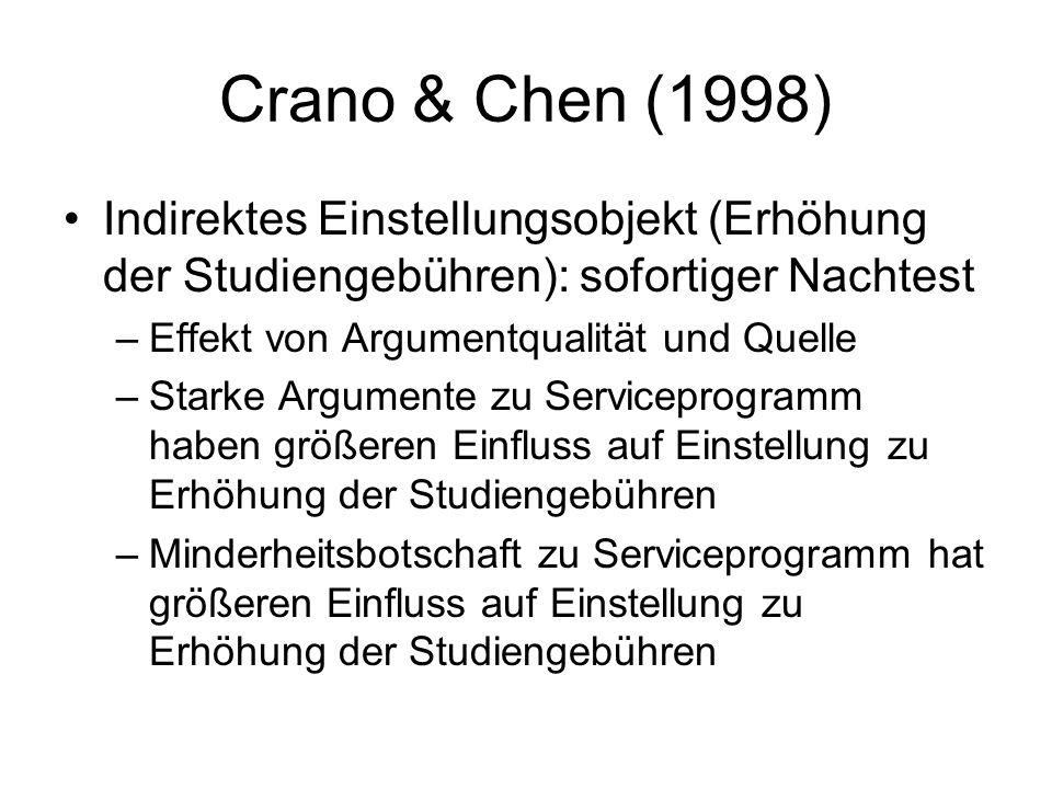 Crano & Chen (1998) Indirektes Einstellungsobjekt (Erhöhung der Studiengebühren): sofortiger Nachtest.