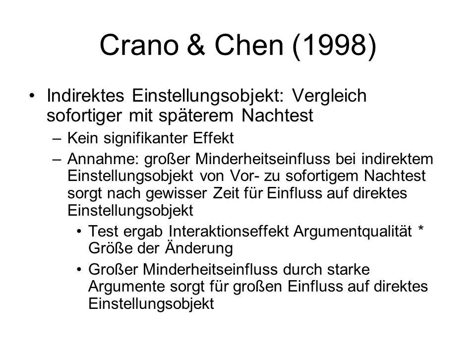 Crano & Chen (1998) Indirektes Einstellungsobjekt: Vergleich sofortiger mit späterem Nachtest. Kein signifikanter Effekt.