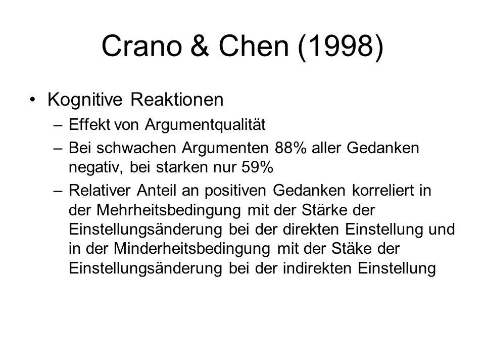Crano & Chen (1998) Kognitive Reaktionen Effekt von Argumentqualität