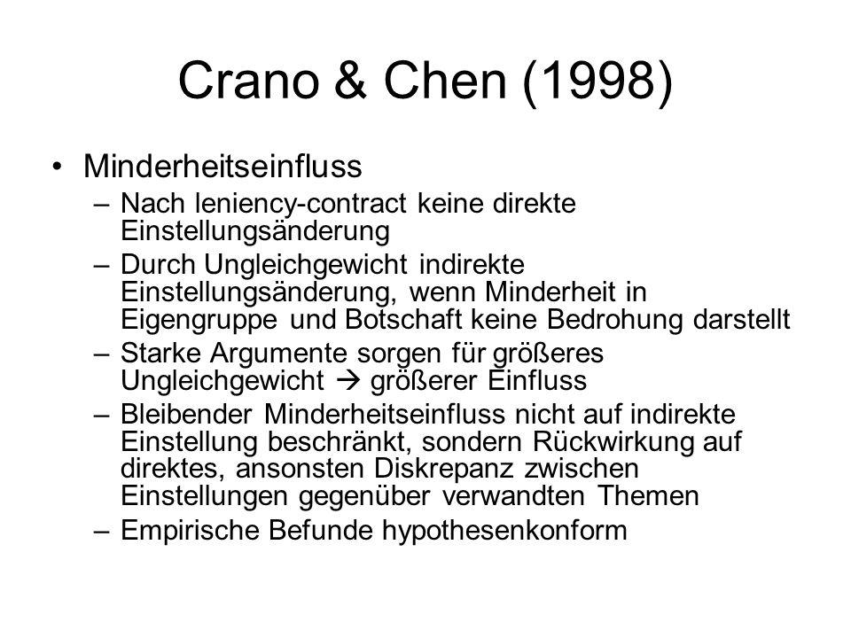 Crano & Chen (1998) Minderheitseinfluss