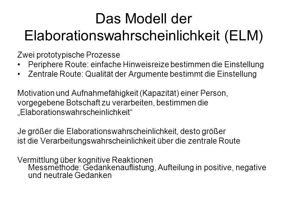 Das Modell der Elaborationswahrscheinlichkeit (ELM)