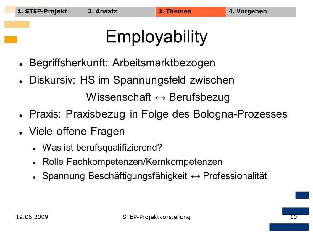 Employability Begriffsherkunft: Arbeitsmarktbezogen