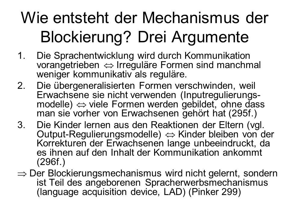 Wie entsteht der Mechanismus der Blockierung Drei Argumente