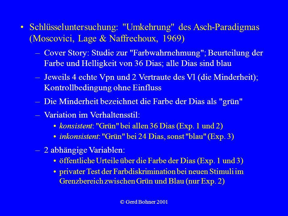 Schlüsseluntersuchung: Umkehrung des Asch-Paradigmas (Moscovici, Lage & Naffrechoux, 1969)