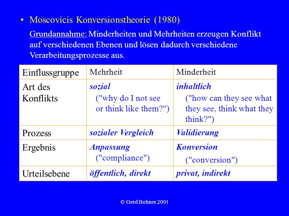 Moscovicis Konversionstheorie (1980)
