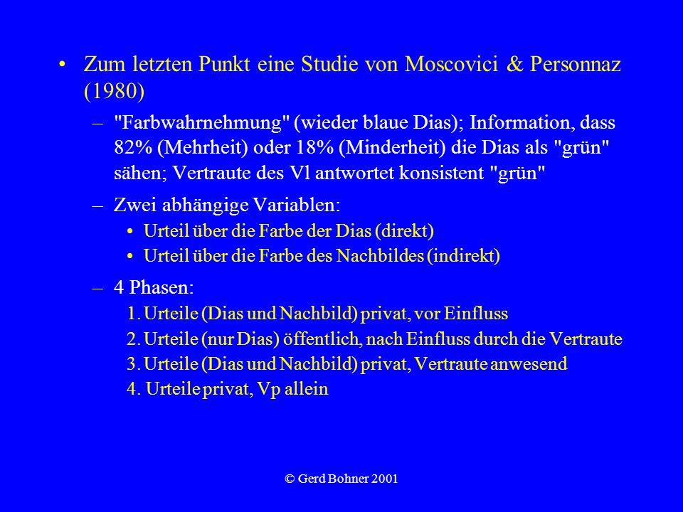 Zum letzten Punkt eine Studie von Moscovici & Personnaz (1980)