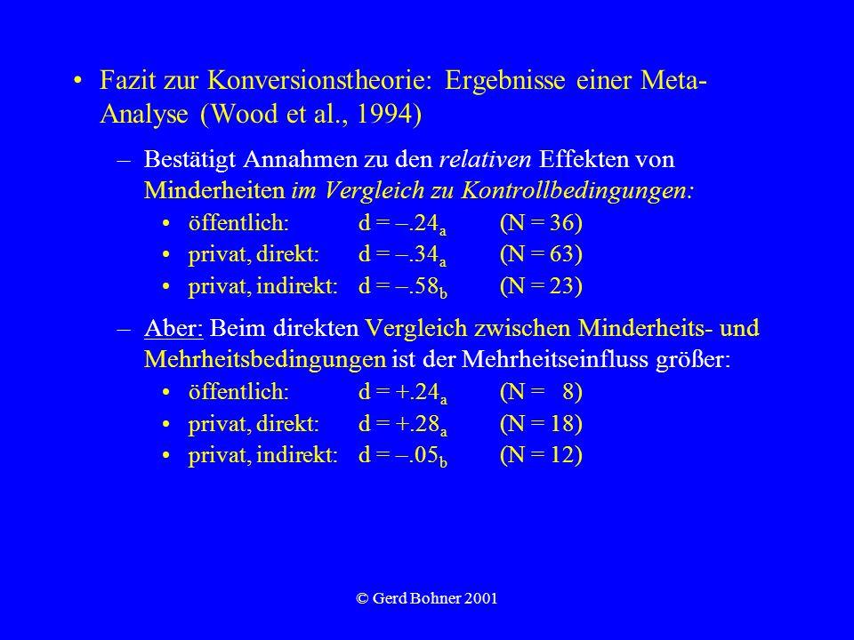 Fazit zur Konversionstheorie: Ergebnisse einer Meta-Analyse (Wood et al., 1994)